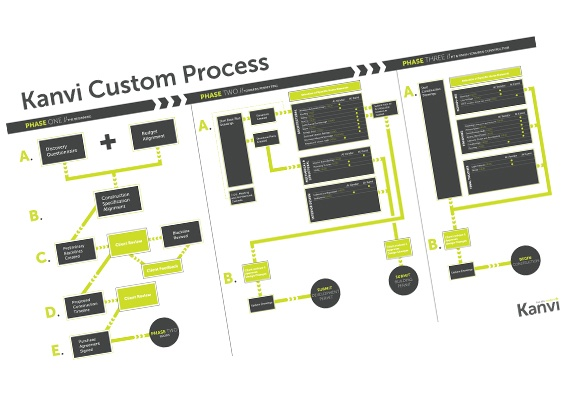 Custom_process_email